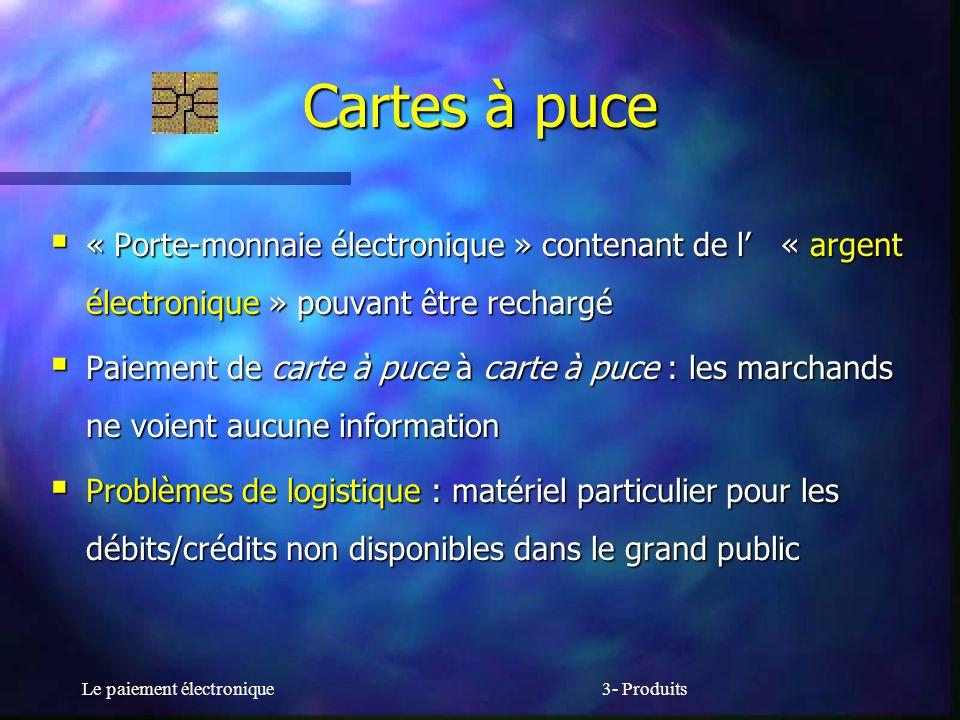 Cartes à puce « Porte-monnaie électronique » contenant de l' « argent électronique » pouvant être rechargé.
