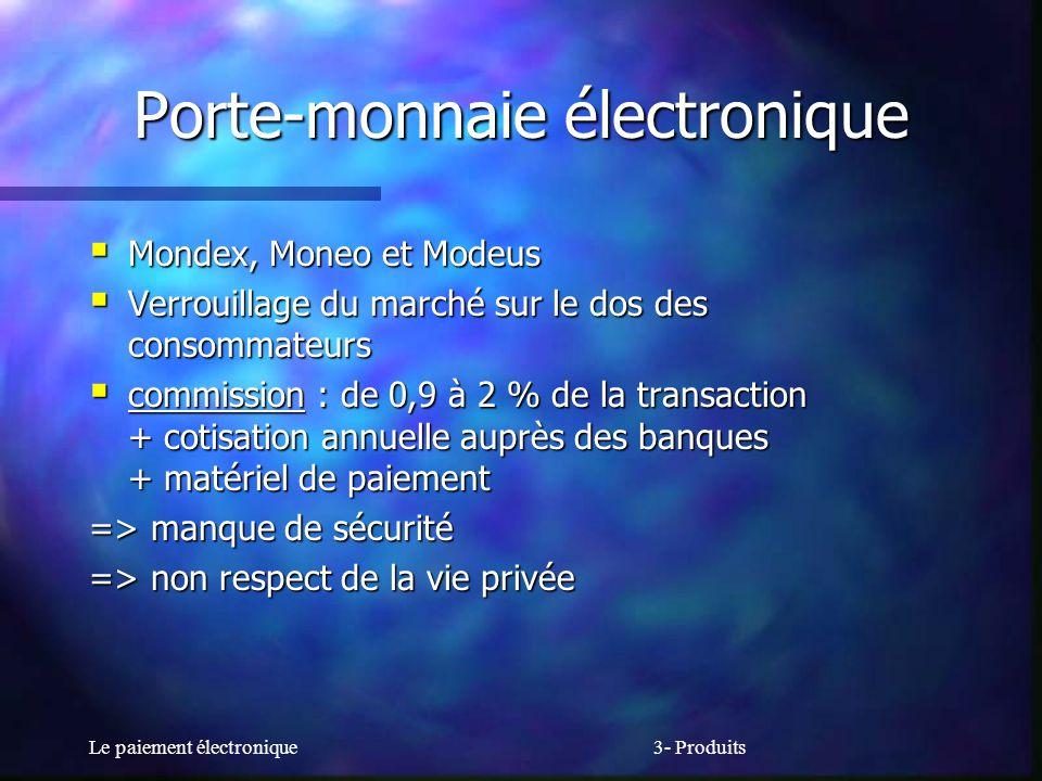 Porte-monnaie électronique