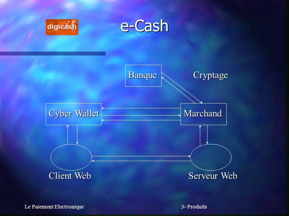 e-Cash Banque Cryptage Cyber Wallet Marchand Client Web Serveur Web