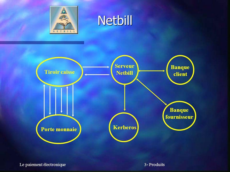 Netbill Serveur Netbill Banque client Tiroir caisse Banque fournisseur