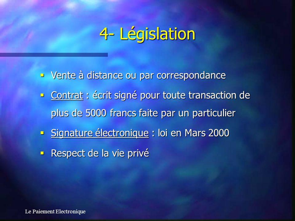 4- Législation Vente à distance ou par correspondance