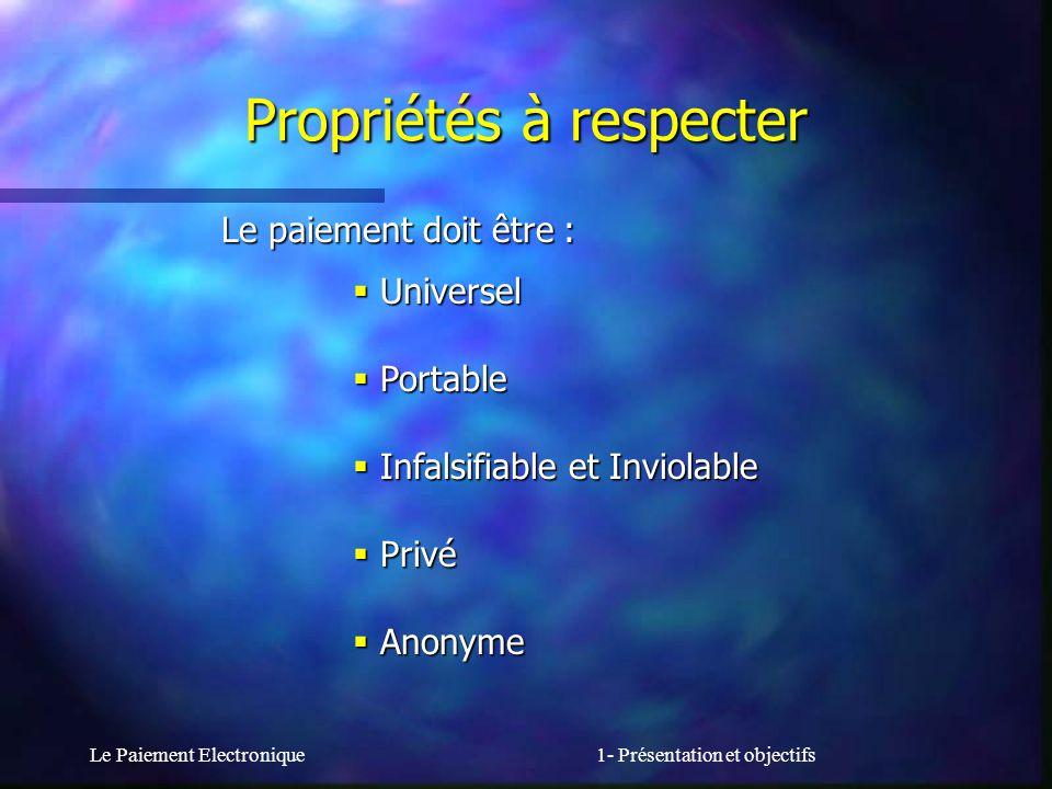 Propriétés à respecter
