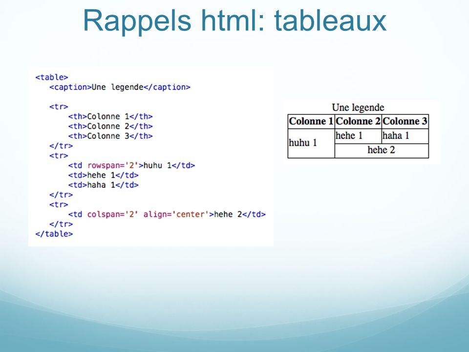 Rappels html: tableaux