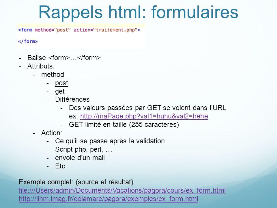 Rappels html: formulaires