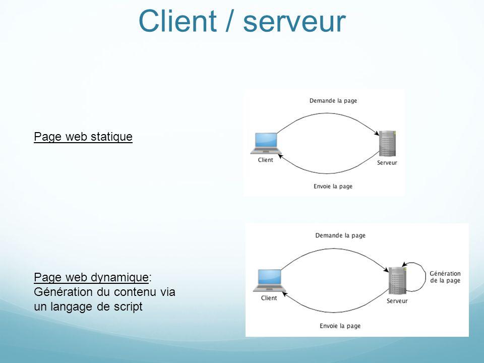 Client / serveur Page web statique Page web dynamique: