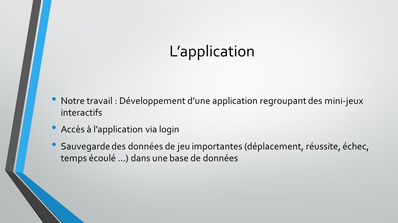 L'application Notre travail : Développement d'une application regroupant des mini-jeux interactifs.