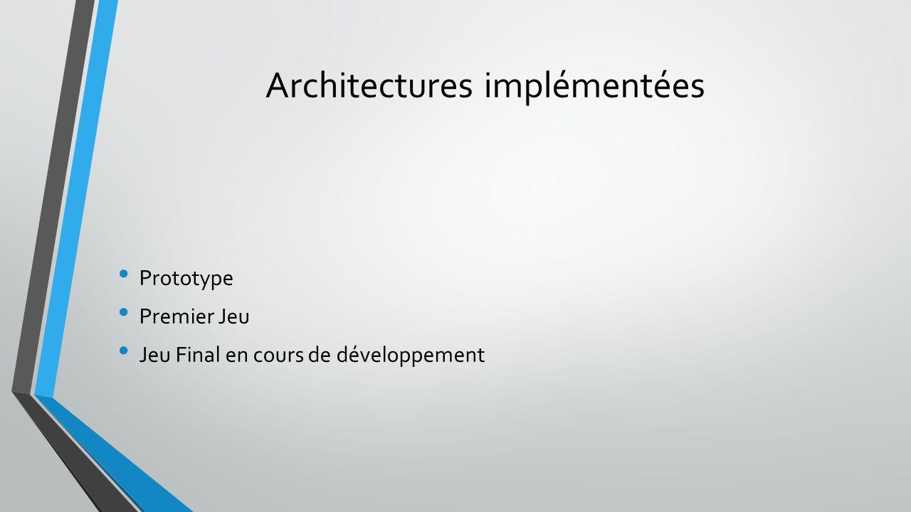 Architectures implémentées