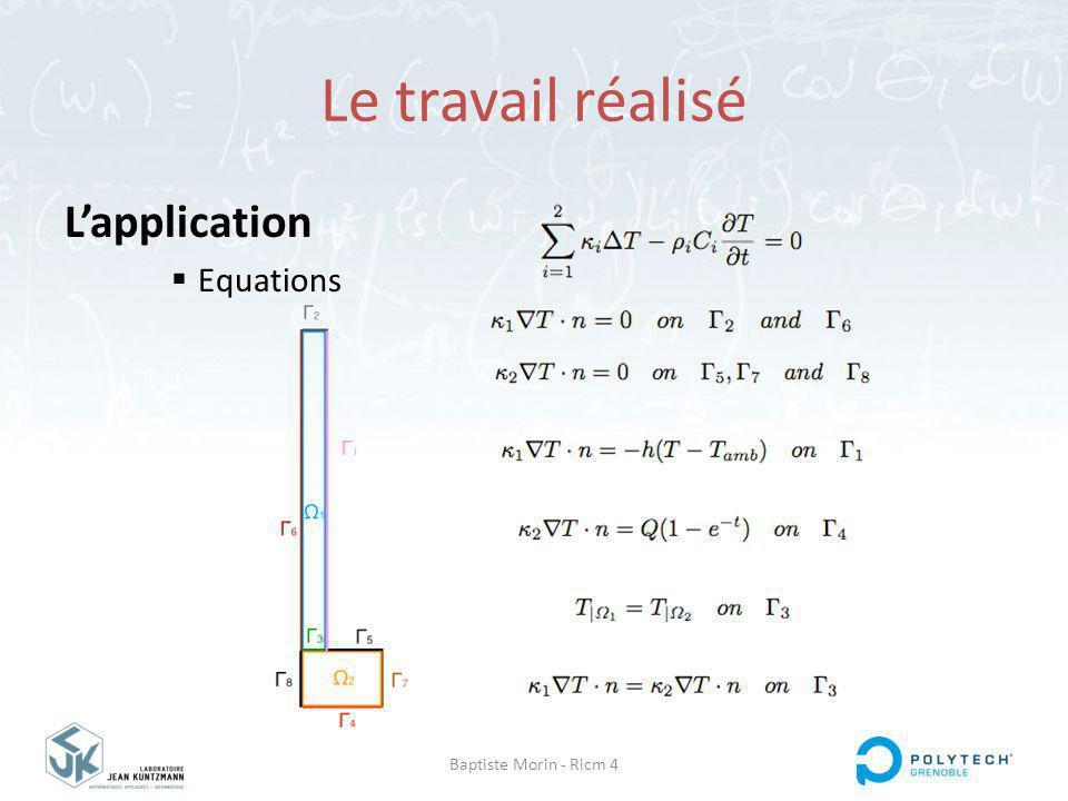 Le travail réalisé L'application Equations