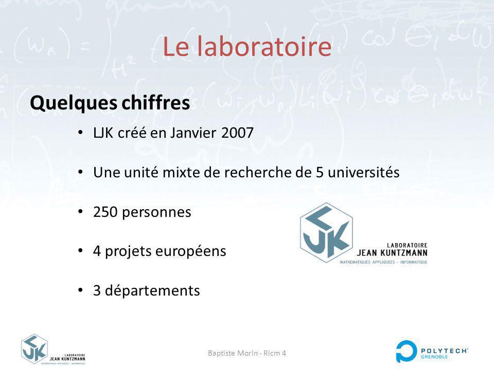 Le laboratoire Quelques chiffres LJK créé en Janvier 2007