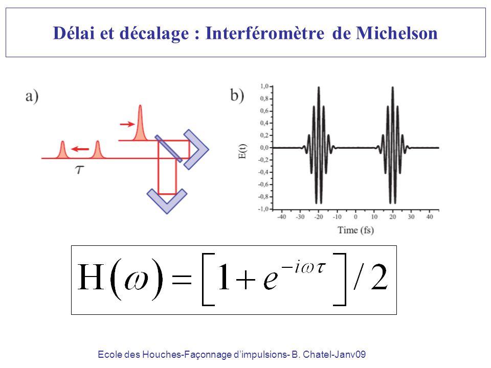 Délai et décalage : Interféromètre de Michelson