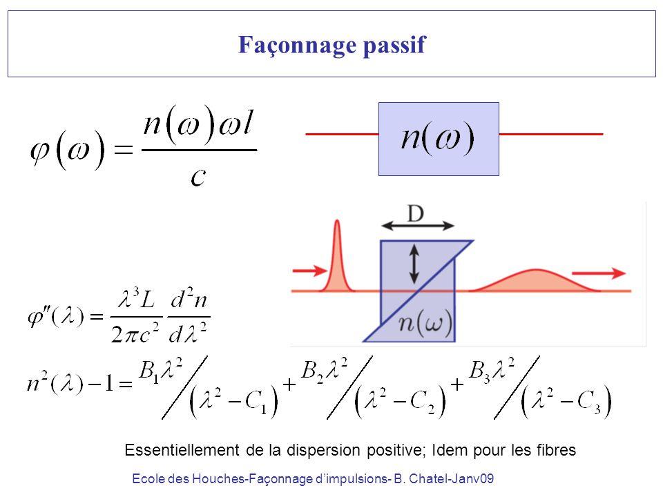 Ecole des Houches-Façonnage d'impulsions- B. Chatel-Janv09