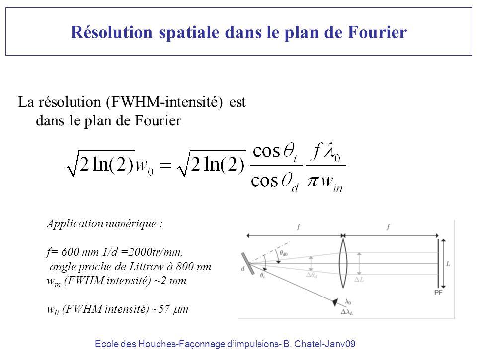 Résolution spatiale dans le plan de Fourier