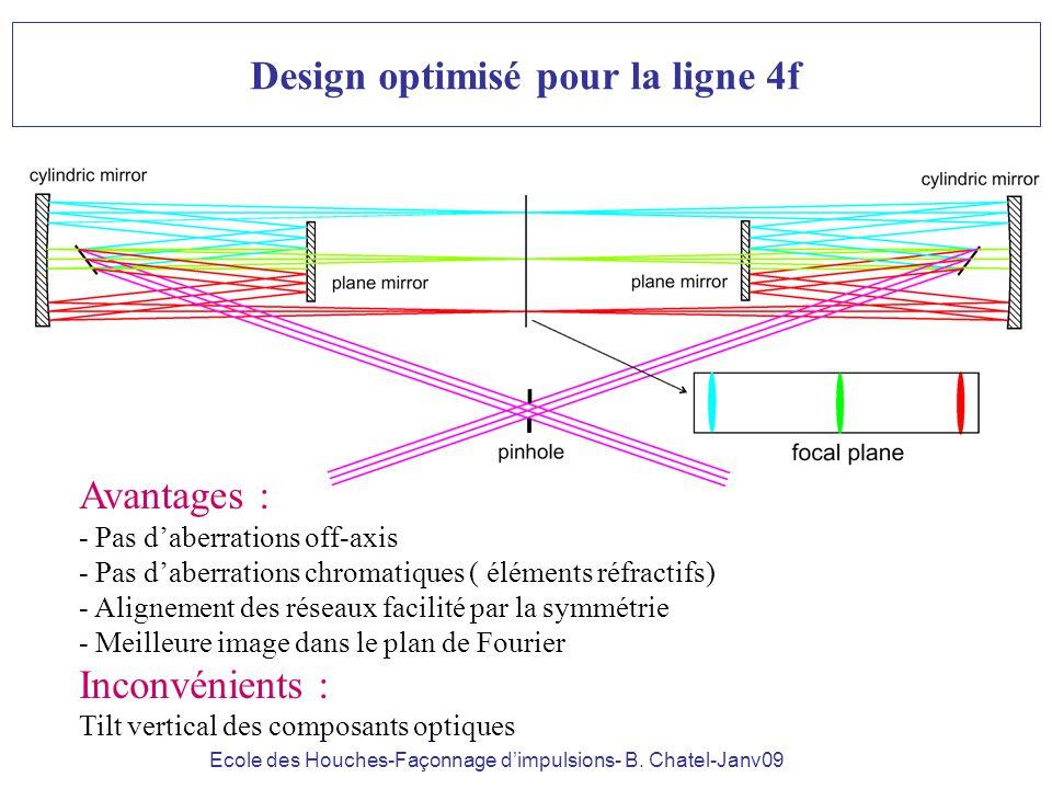 Design optimisé pour la ligne 4f