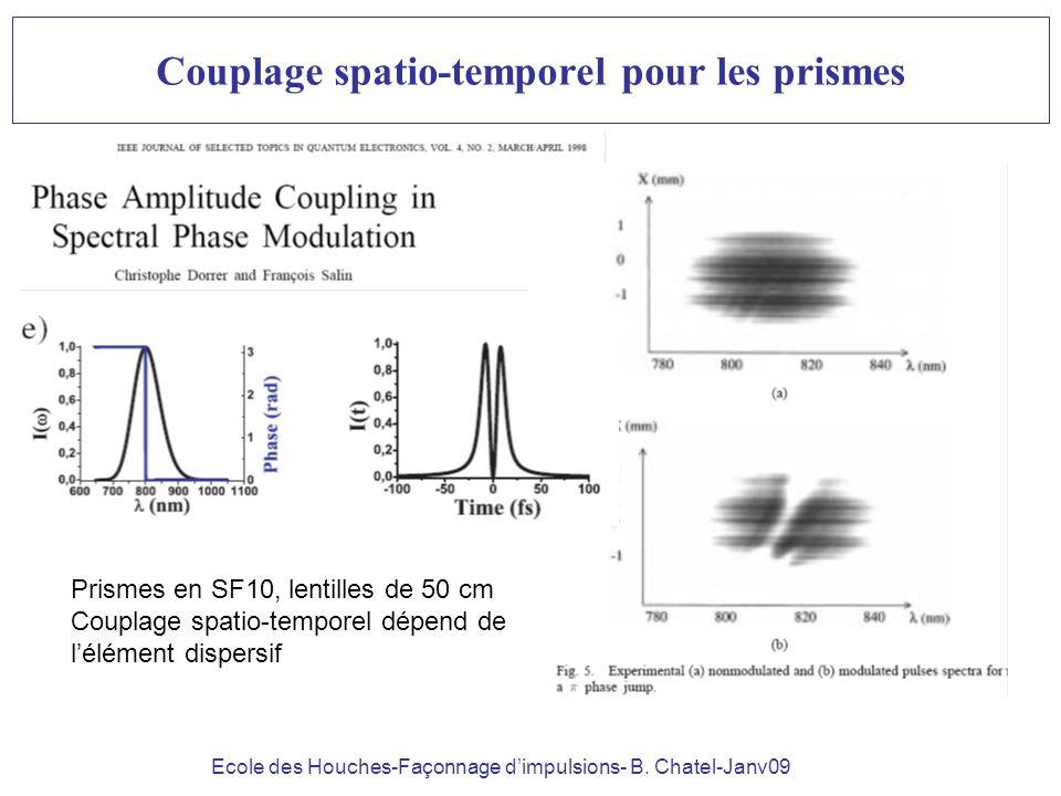 Couplage spatio-temporel pour les prismes