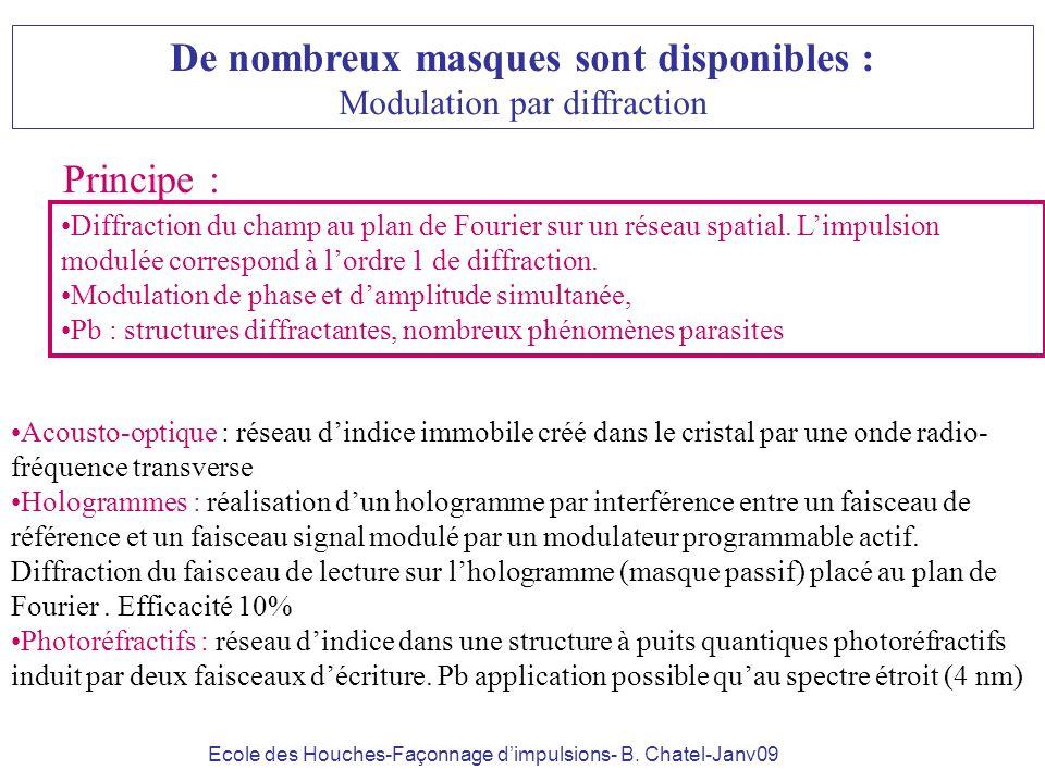 De nombreux masques sont disponibles : Modulation par diffraction