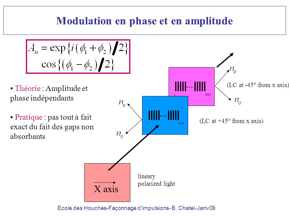 Modulation en phase et en amplitude