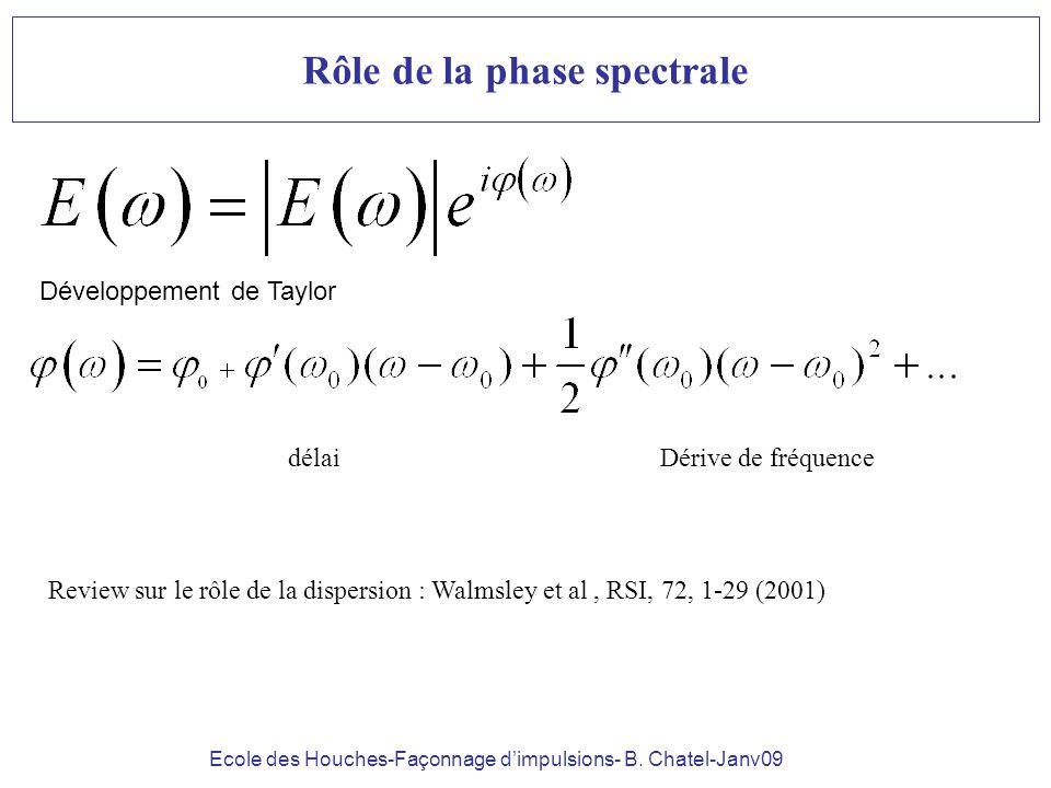 Rôle de la phase spectrale