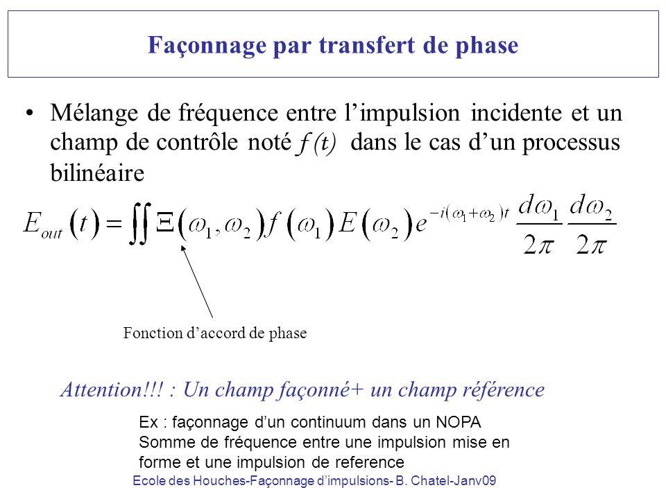 Façonnage par transfert de phase