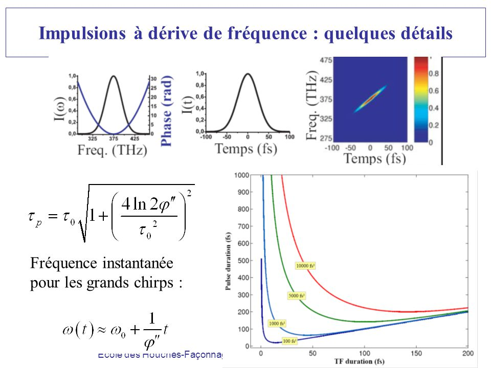Impulsions à dérive de fréquence : quelques détails