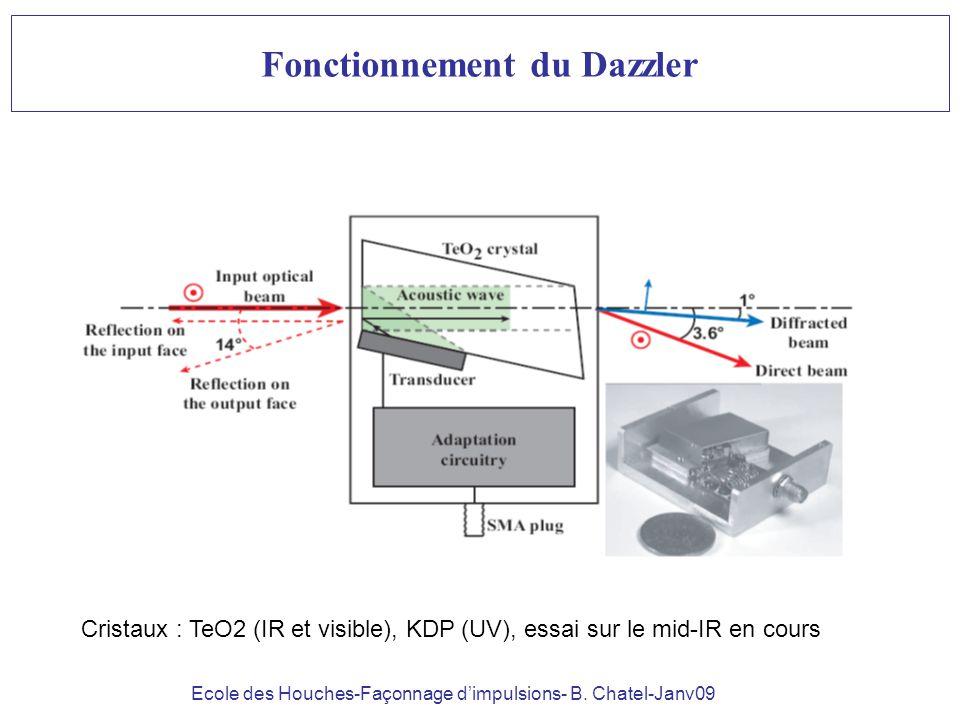 Fonctionnement du Dazzler