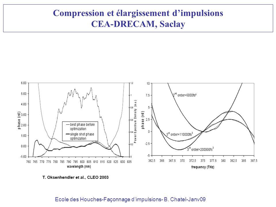 Compression et élargissement d'impulsions CEA-DRECAM, Saclay