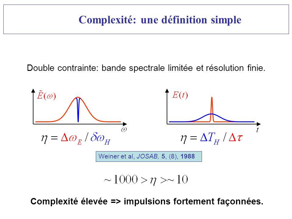 Complexité: une définition simple