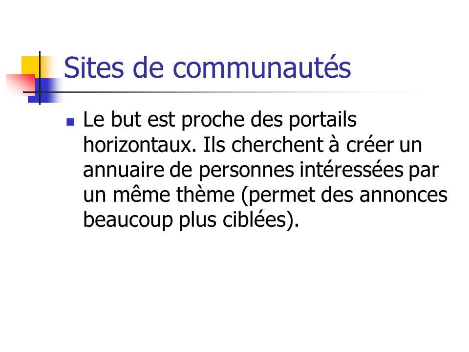 Sites de communautés