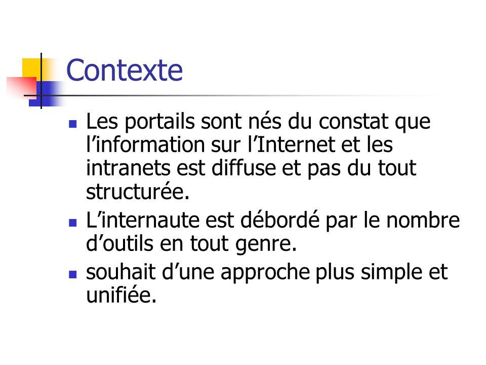 Contexte Les portails sont nés du constat que l'information sur l'Internet et les intranets est diffuse et pas du tout structurée.