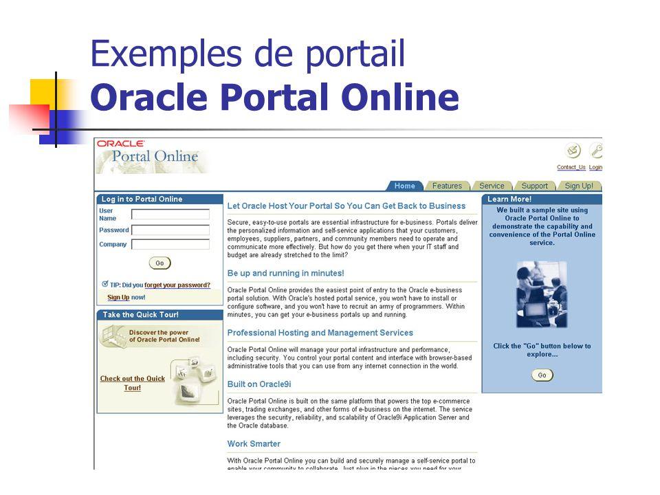 Exemples de portail Oracle Portal Online