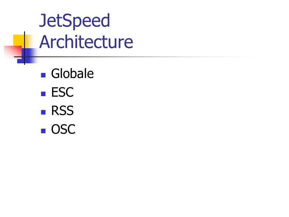 JetSpeed Architecture