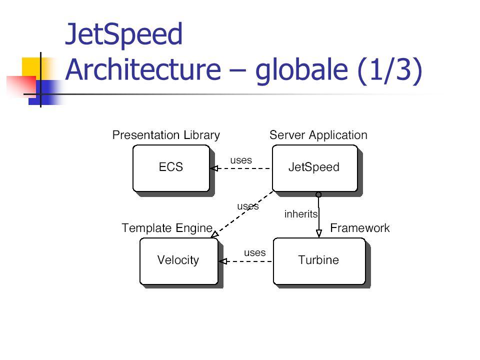 JetSpeed Architecture – globale (1/3)
