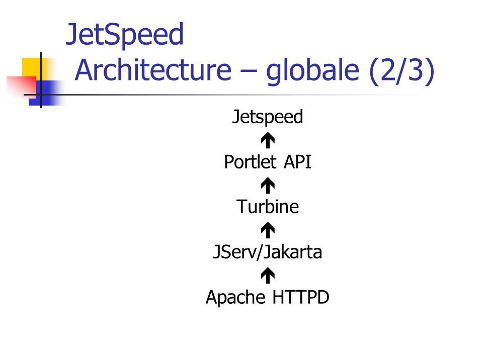 JetSpeed Architecture – globale (2/3)