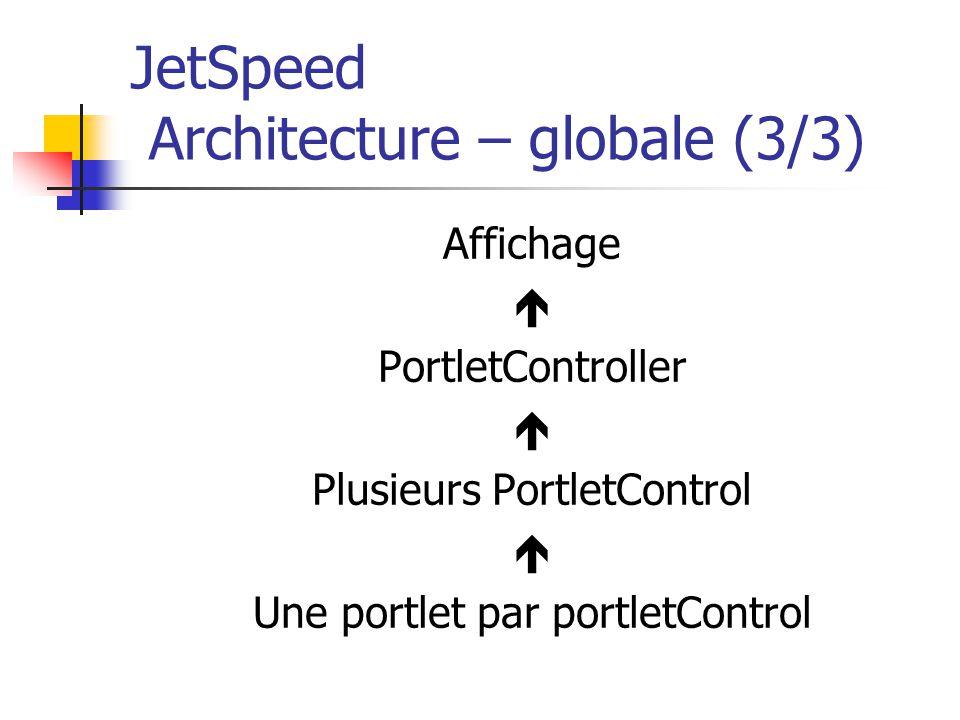 JetSpeed Architecture – globale (3/3)