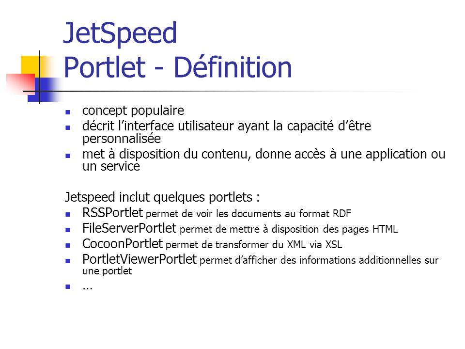 JetSpeed Portlet - Définition