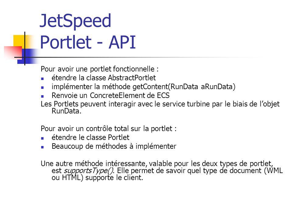 JetSpeed Portlet - API Pour avoir une portlet fonctionnelle :