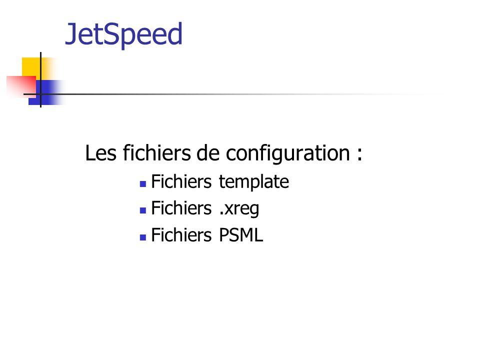 JetSpeed Les fichiers de configuration : Fichiers template