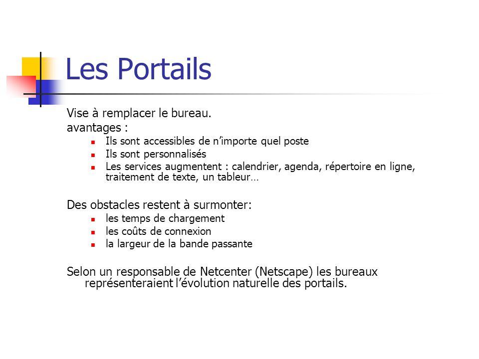 Les Portails Vise à remplacer le bureau. avantages :