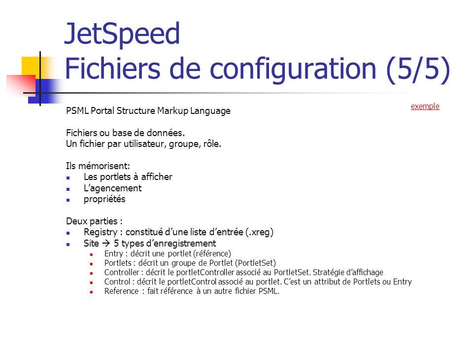JetSpeed Fichiers de configuration (5/5)