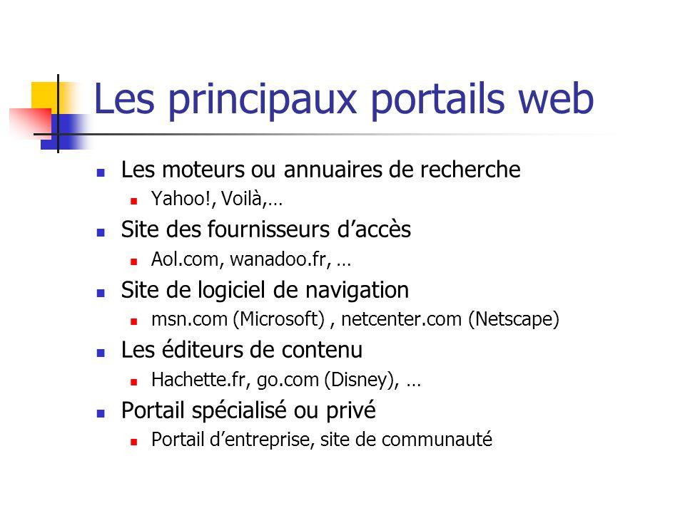 Les principaux portails web