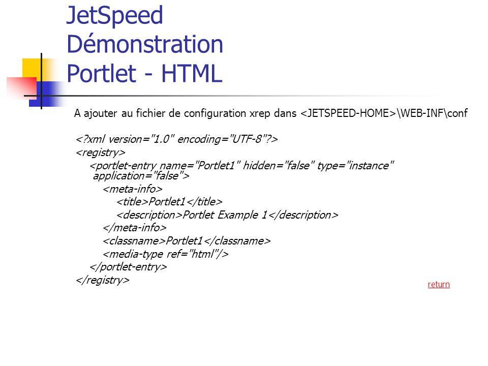 JetSpeed Démonstration Portlet - HTML