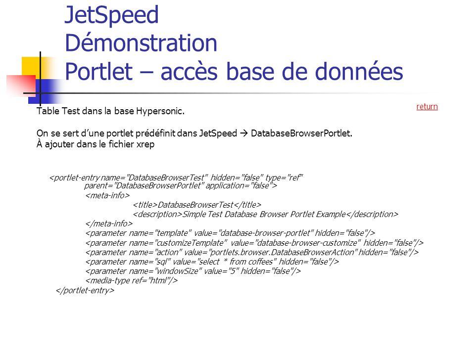 JetSpeed Démonstration Portlet – accès base de données