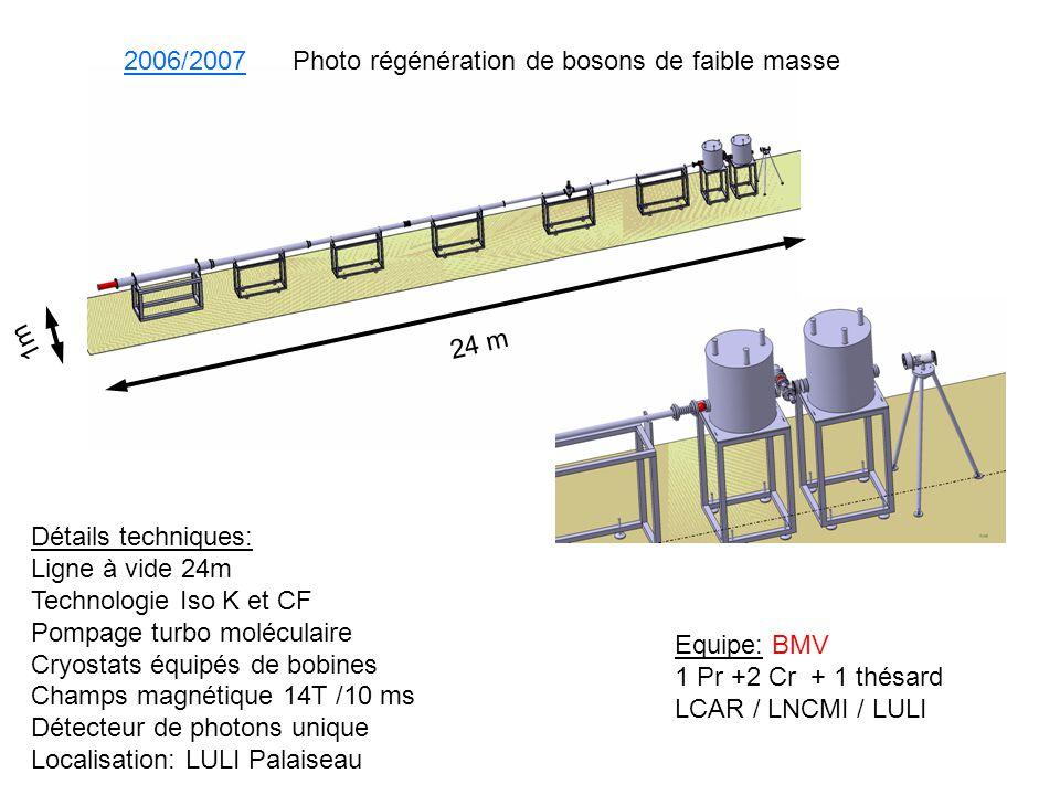 2006/2007 Photo régénération de bosons de faible masse