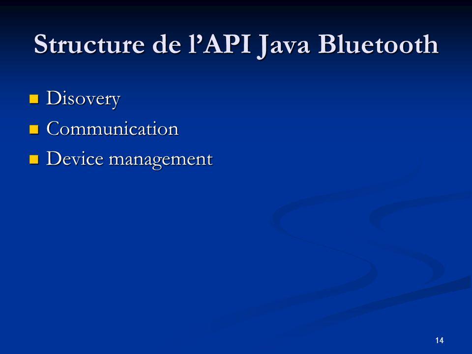 Structure de l'API Java Bluetooth