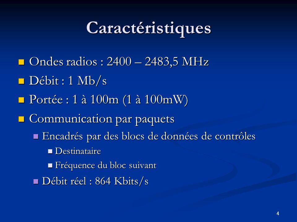 Caractéristiques Ondes radios : 2400 – 2483,5 MHz Débit : 1 Mb/s