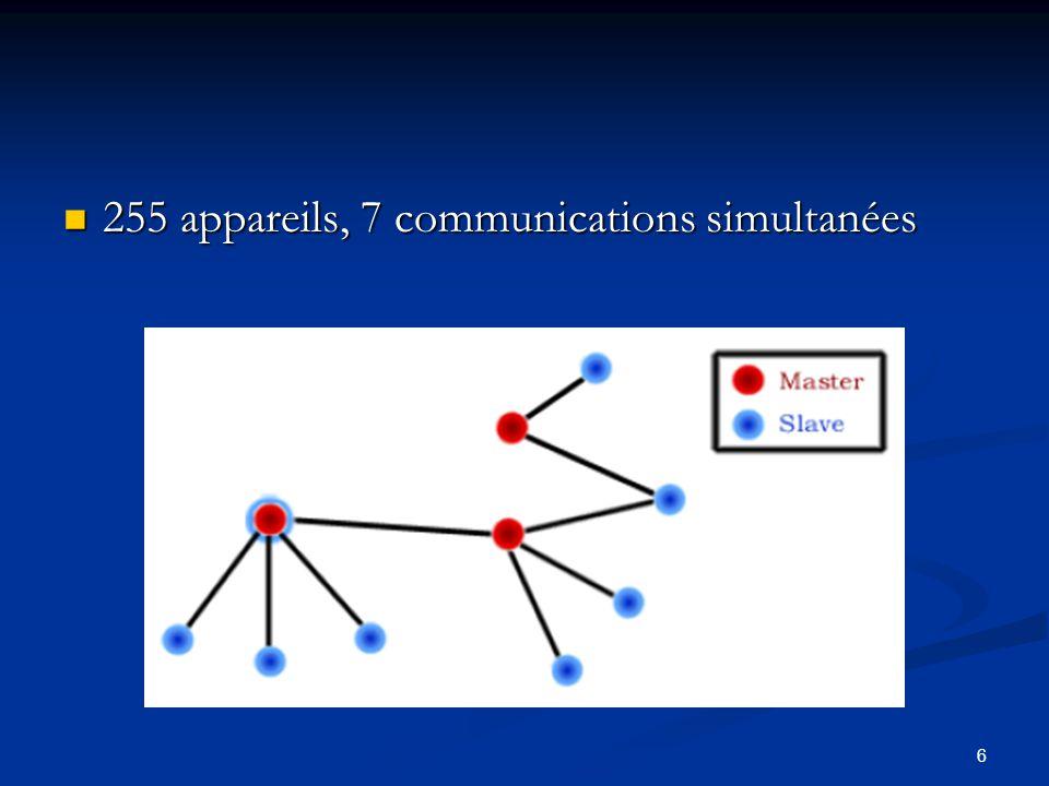 255 appareils, 7 communications simultanées