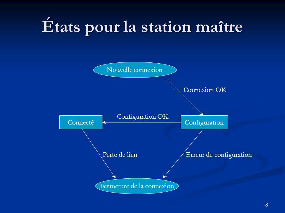 États pour la station maître