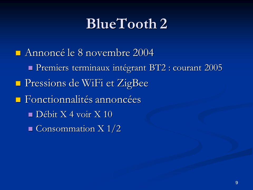 BlueTooth 2 Annoncé le 8 novembre 2004 Pressions de WiFi et ZigBee