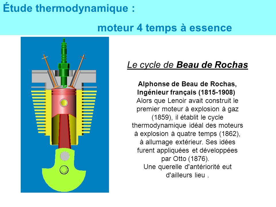 Étude thermodynamique : moteur 4 temps à essence