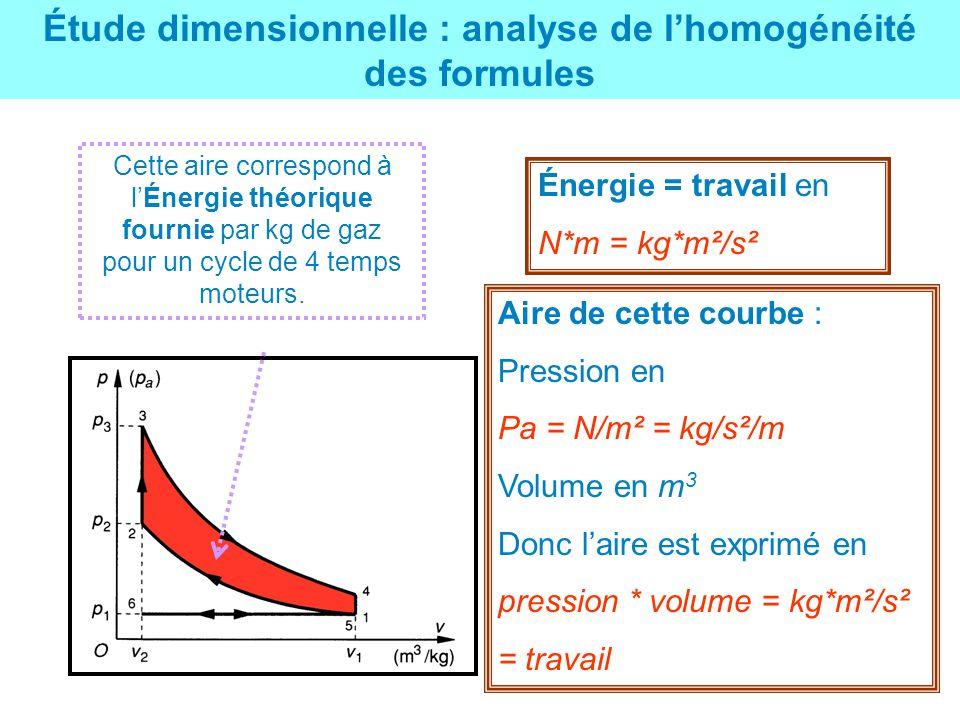 Étude dimensionnelle : analyse de l'homogénéité des formules