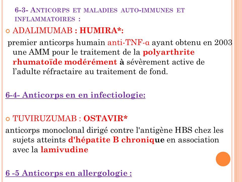 6-3- Anticorps et maladies auto-immunes et inflammatoires :